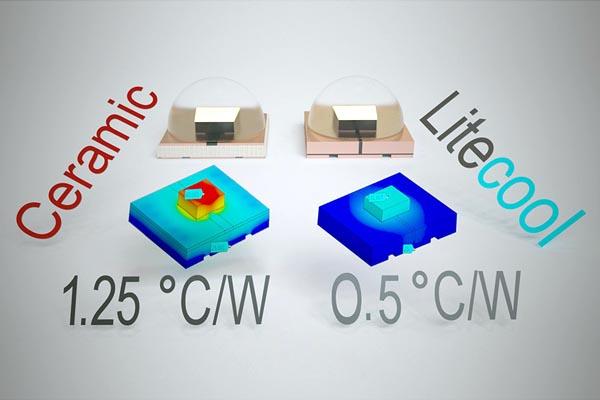 Новая технология компании Litecool позволяет втрое снизить тепловое сопротивление светодиодных сборок