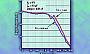 Новые LDO регуляторы от Texas Instruments (TI) имеют ультранизкий уровень шума и малые пульсации