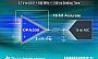 Быстрые малошумящие операционные усилители компании Texas Instruments