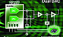 Texas Instruments (TI) представляет двухканальный 12-битный ЦАП с производительностью 40 миллионов аналоговых значений в секунду и минимальной потребляемой мощностью