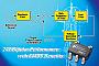 National Semiconductor анонсирует CMOS операционный усилитель с рабочим диапазоном напряжений до 24 В