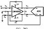 National Semiconductor представила полностью дифференциальный усилитель для частот до 1 ГГц