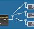 Texas Instruments представила новую радиочастотную систему на кристалле