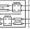 National Semiconductor выпускает новый эквалайзер серии Power-Saver