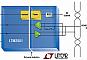 Linear Technology представила LTM2881 - изолирующий приемопередатчик RS422/RS485 и DC/DC конвертер в одном корпусе