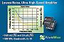National Semiconductor предлагает малошумящий высокоскоростной операционный усилитель LMH6629