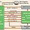 Atmel анонсирует вспомогательный аналоговый чип AT73C246 для  ARM9 микроконтроллеров