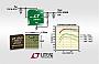 Linear Technology представила микромодуль понижающего DC/DC-конвертера LTM4611