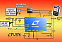 Linear Technology представила USB-совместимый PowerPath-контроллер