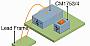 California Micro Device выпускает приборы для защиты сверхярких светодиодов от электростатических разрядов