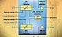 Maxim представила ИС программируемого двухканального цифрового усилителя с регулируемым коэффициентом усиления MAX2063