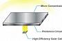 Новый увеличительный слой повышает эффективность солнечных панелей до 300 процентов