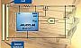 Фирмой Maxim разработаны контроллеры горячей замены MAX5977 с прецизионной установкой выходного тока