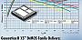 Fairchild пополнила семейство транзисторов XS DrMOS второго поколения