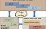 Microchip: новые возможности для разработчиков беспроводных сетевых приложений IEEE 802.15.4 диапазона 2.4 ГГц и ISM диапазона