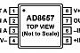 Analog Devices начинает поставки микромощного операционного усилителя AD8657