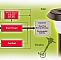 Texas Instruments представляет высокоэффективную микросхему для устройств сбора энергии от микромощных источников