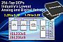 Intersil представила новый 256-позиционный цифровой потенциометр с рекордной для отрасли мощностью потребления