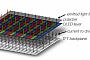 Ignis представила RGB AMOLED дисплей с плотностью 300 пикселей на дюйм