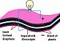 Исследователи разработали графеновые суперконденсаторы для портативных электронных устройств