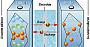 Дешевые натриевые аккумуляторы могут вытеснить литий-ионные