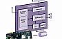 Bluetooth аудио-модуль позволит ускорить разработку беспроводных аудио систем