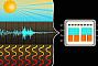 Новый чип может извлекать энергию одновременно из трех внешних источников