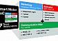Texas Instruments анонсировала специализированную систему-на-кристалле для интеллектуальных счетчиков электроэнергии