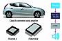 STMicroelectronics выпускает первое в отрасли семейство звуковых усилителей с цифровым управлением для автомобильных приложений