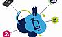 Микросхемы перестраиваемых конденсаторов STMicroelectronics повысят качество связи в сетях 4G и продлят срок службы аккумулятора