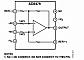 Усилитель разностных сигналов с широким диапазоном синфазных напряжений обеспечивает непосредственный интерфейс с входными напряжениями до ±600 В