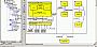 IAR Systems упрощает разработку и отладку встроенных приложений, основанных на конечных автоматах