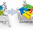 Microchip представила кросс-контроллерный программный стек MPLAB Harmony
