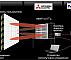 Mitsubishi Electric разрабатывает прототип активной фазированной антенной решетки для мобильных сетей 5G