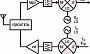 К семейству широкополосных смесителей Linear Technology добавилась микросхема с рабочим диапазоном от 2 ГГц до 14 ГГц