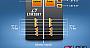 6-канальный изолятор цифровых интерфейсов SPI/I2C отдает более 100 мА в две внешние шины питания