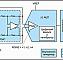 New JRC выпускает новую микросхему аналогового входного интерфейса для измерителей давления и потока