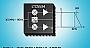 Analog Devices анонсирует высоколинейный квадратурный демодулятор с полосой входных сигналов до 9 ГГц