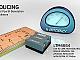 Analog Devices готовится к производству сдвоенных 25-амперных микромодулей преобразователей с цифровым программированием