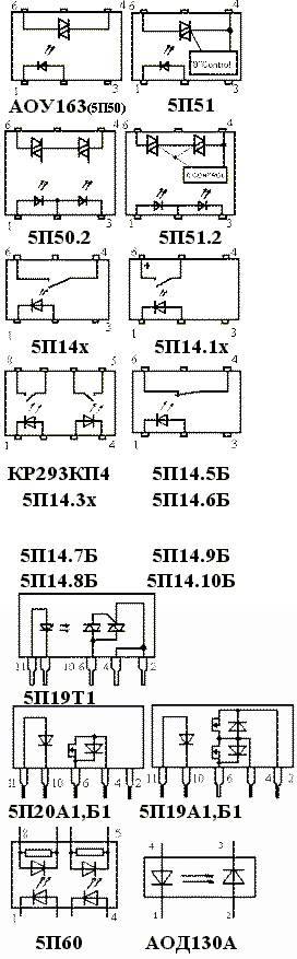 Оптроны АОУ163 - АОД130А: цоколевки