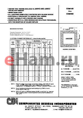 CD5521B datasheet - ZENER DIODE CHIPS