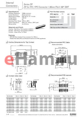FPC-96212-2011 datasheet - ZIF for FFC / FPC Connector