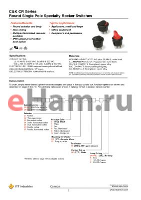 CR101J3RS215QF7 datasheet - Round Single Pole Specialty Rocker Switches