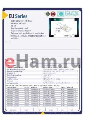 EUDA18-20.000M-I2A datasheet - CRYSTAL