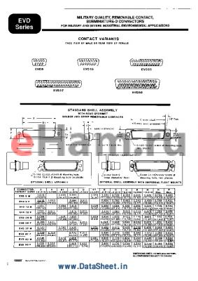 EVD15F1S20ES datasheet - MILITARY QUALITY REMOVABLE CONTACT, SUBMINIATURE-D CONNECTORS