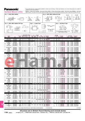 LNJ416Q8YRU datasheet - Surface Mount LEDs