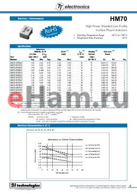 HM70251R920LFTR13 datasheet - High Power Shielded Low Profile Surface Mount Inductors