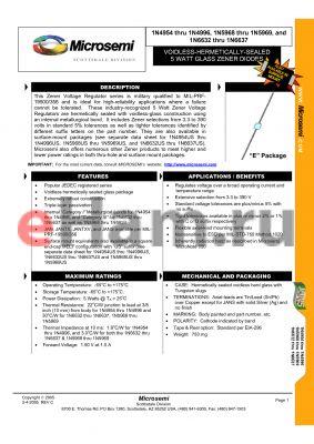 JANS1N4985C datasheet - 5 WATT GLASS ZENER DIODES