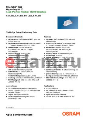 LAL296-P1R2-1 datasheet - SmartLED^ 0603 Hyper-Bright LED Lead (Pb) Free Product - RoHS Compliant