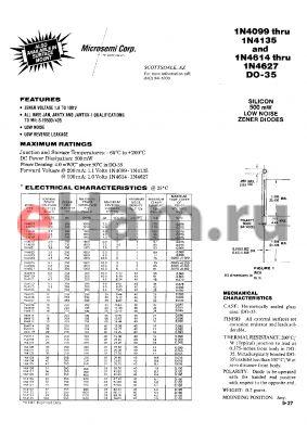 JANTX1N4615-1 datasheet - SILICON 500mA LOW NOISE ZENER DIODES